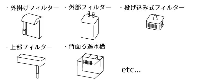 バイオメディアライト推奨使用例